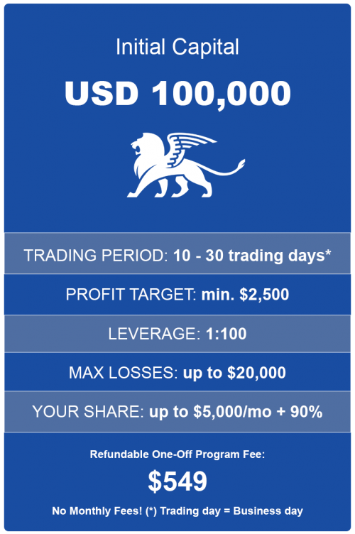 Fidelcrest, FTMO or TopSteptrader - compare best funded accounts up to USD 100000