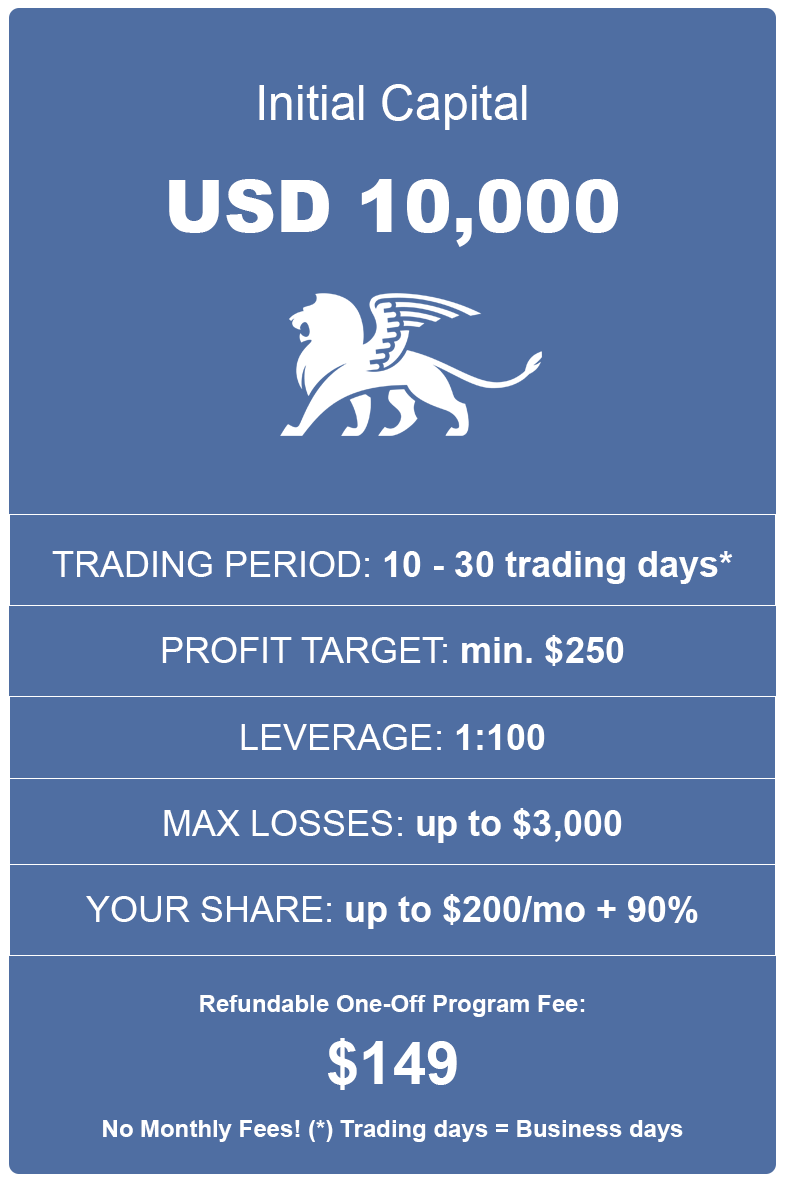 Fidelcrest, FTMO or TopSteptrader - compare best funded accounts up to USD 10000