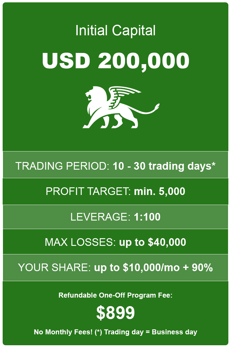 Fidelcrest, FTMO or TopSteptrader - compare best funded accounts up to USD 200000