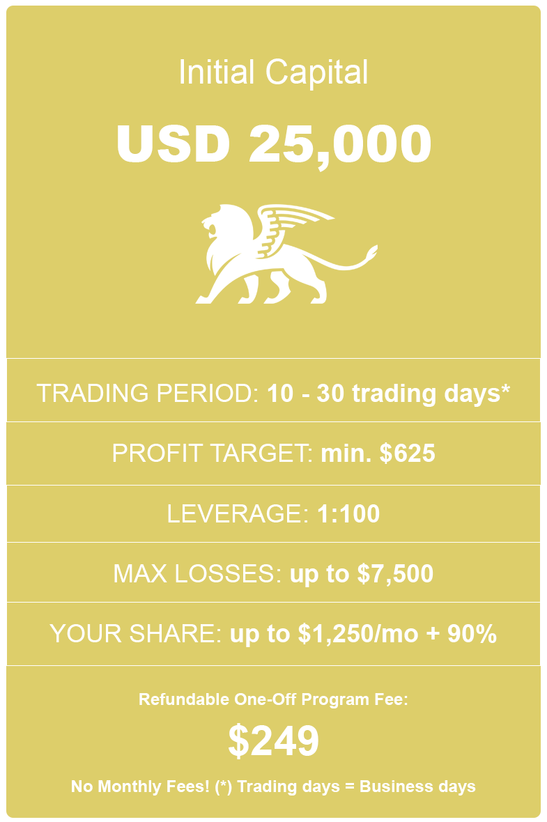 Fidelcrest, FTMO or TopSteptrader - compare best funded accounts up to USD 25000