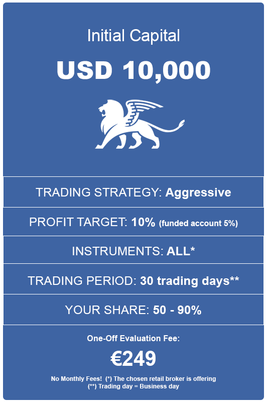 Funded Account Prop Trading Program USD 10000