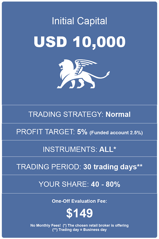 MicroFx Trading Challenge Details