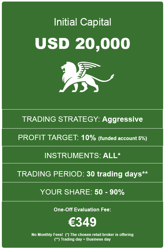 Funded Account Prop Trading Program USD 20,000