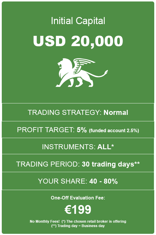 Funded Account Prop Trading Program USD 20000