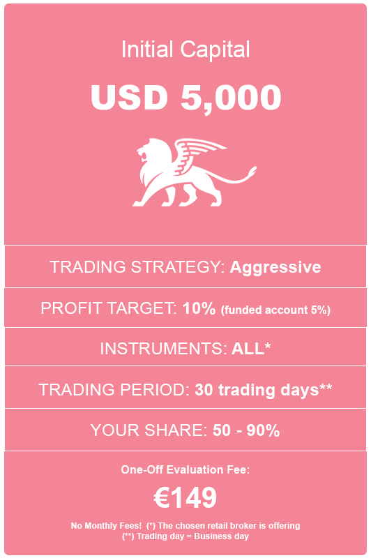 Funded Account Prop Trading Program USD 5000