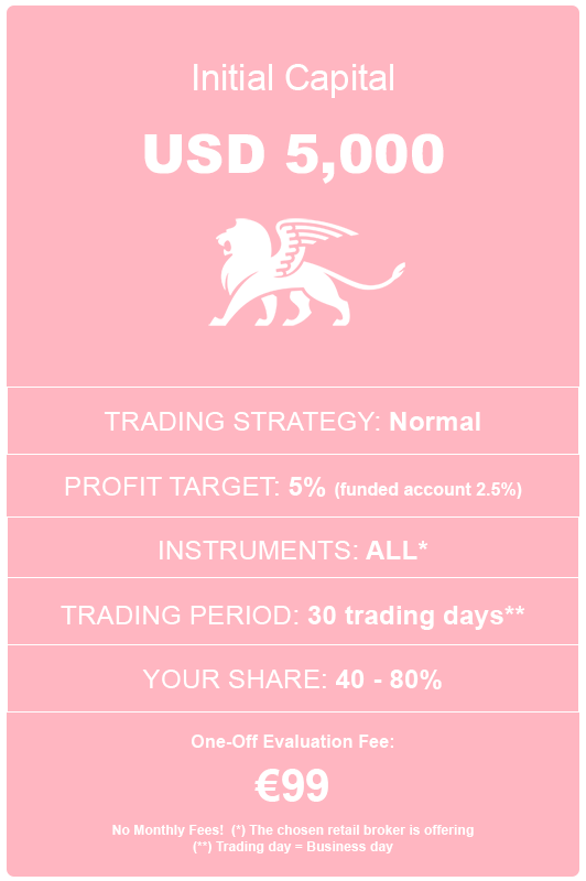 Funded Account Prop Trading Program $5000
