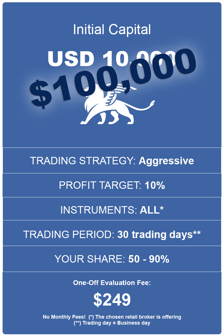 Trading Competition - Winner gets USD100,000 Capital