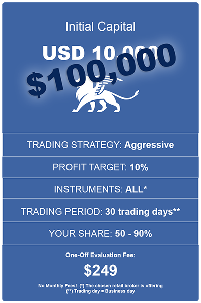 Fidelcrest Trading Competition
