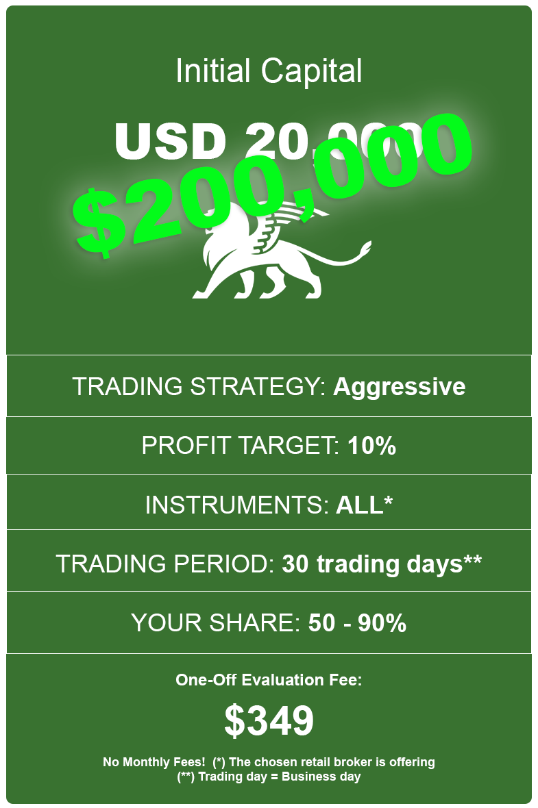 Trading Competition - Winner gets USD200,000 Capital