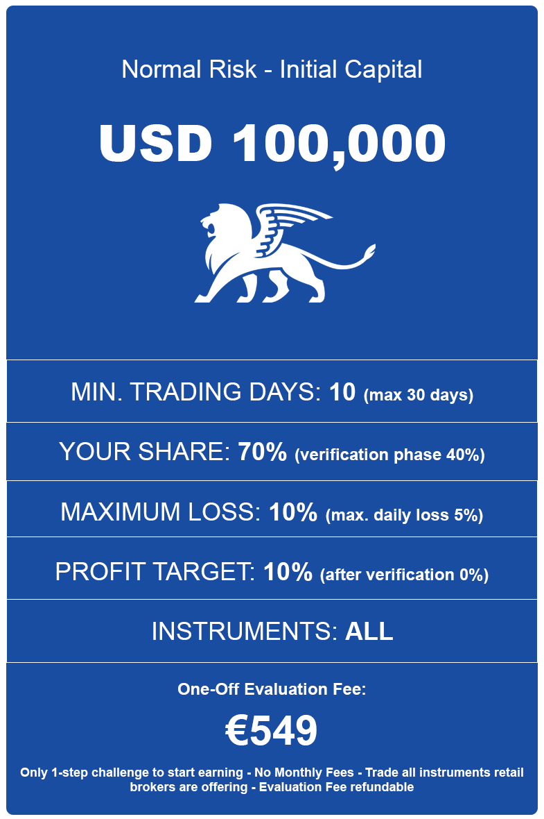 Prop Trading Program USD100000-Normal Risk