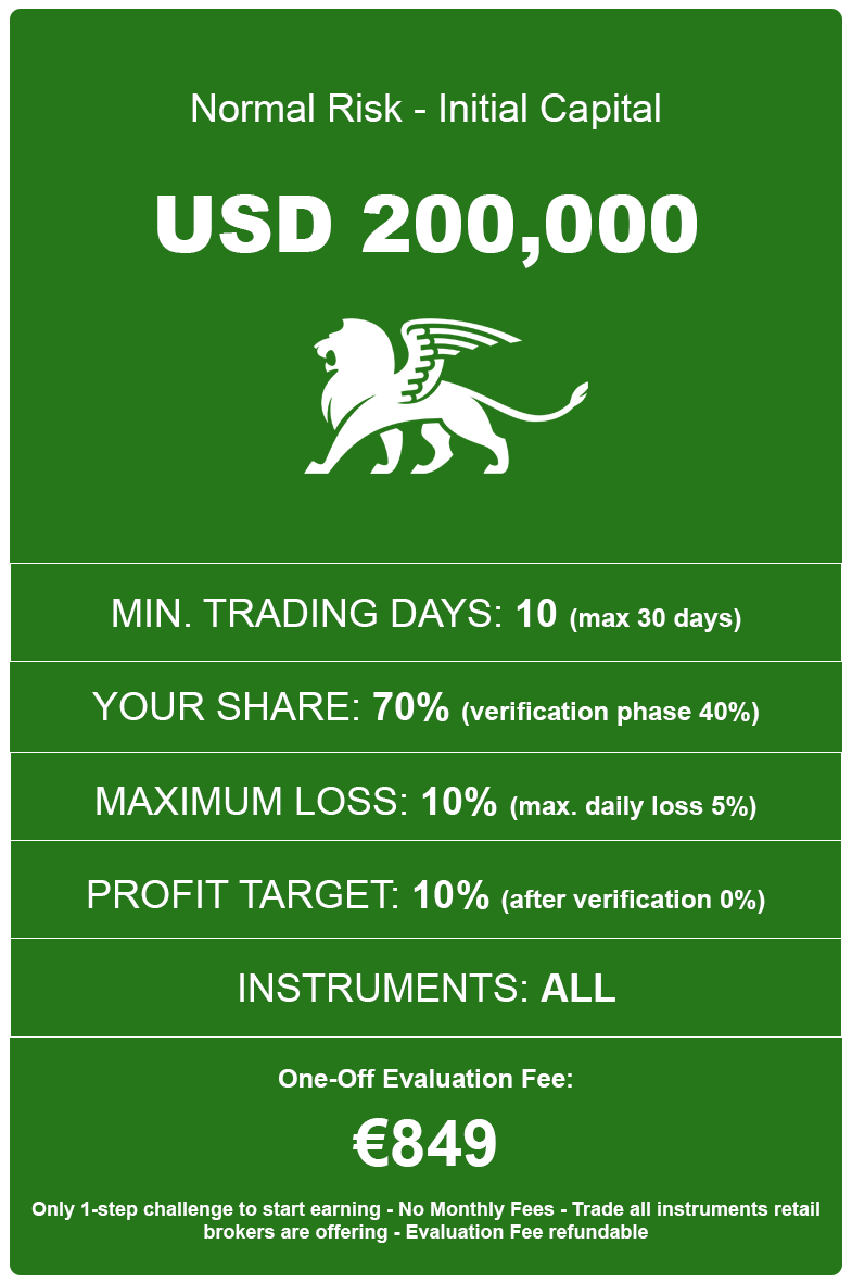 Prop Trading Program USD200000-Normal Risk