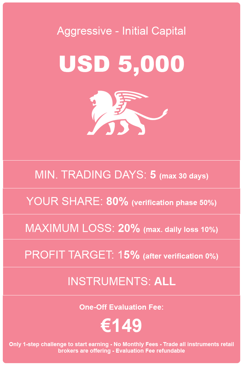 Prop Trading Program USD5000-aggressive style