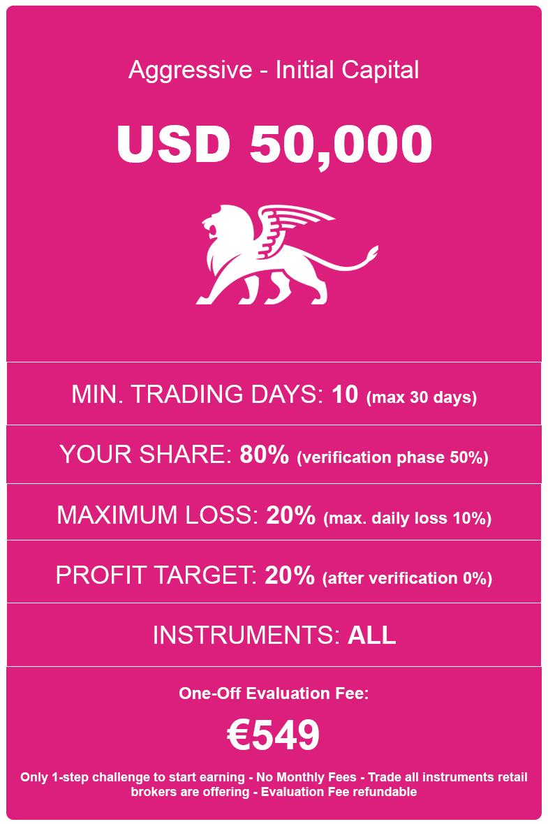 Prop Trading Program USD50000-aggressive