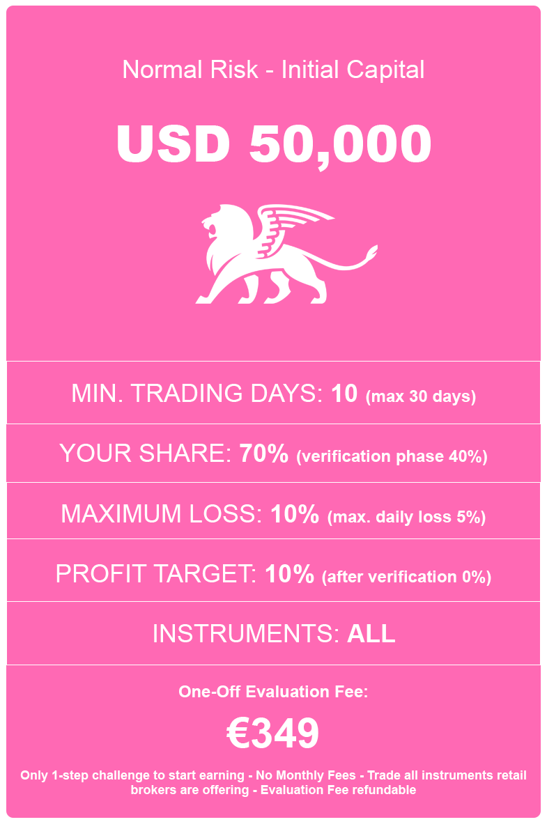 Prop Trading Program USD50000-Normal Risk